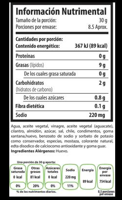 Tabla-Nutrimental_AguacateHabanero