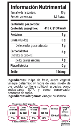 Tabla-Nutrimental_fresa