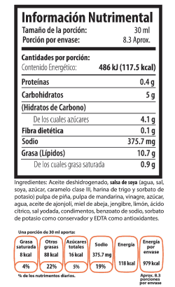 Tabla-Nutrimental_ginger-citrus