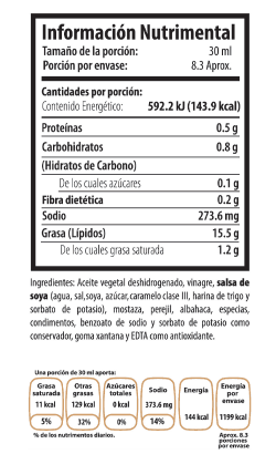 Tabla-Nutrimental_mostazaprovincial